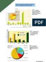 Características das explorações agrícolas (11.º)