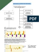 Problemas estruturais da agricultura portuguesa (11.º)