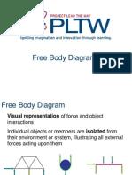 free_body_diagrams.pptx