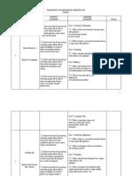 Rancangan Tahunan b.inggeris Tahun 1 Sk (1) 2014