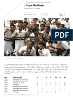 São Paulo Futebol Clube - Ranking histórico_ Copa São Paulo