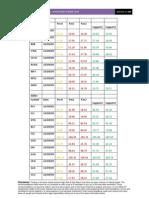 US Stock Picks