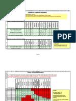 CSA planning part 2