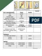 Reinigungsplan_Gastronomie.pdf