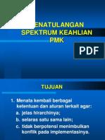 Tata Ulang Spektrum