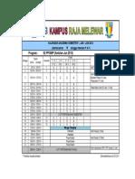 Kalendar Akademik Pelaksanaan Kurikulum Jan 2014 v2
