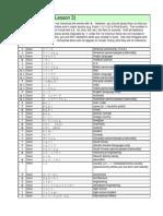 JAPN1001 Vocab+List L3