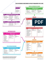 fluxo_ROI_web_pt.pdf