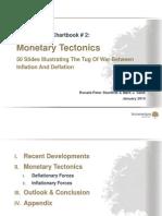Monetary Tectonics Inflation vs Deflation Chartbook by Incrementum