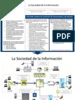 Sociedad Inform.pptx