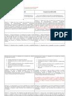 Parangón proyectos de ley 031-07 y 058-09