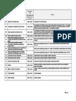 IsençoesTaxasModeradoras-Outubro_2013.pdf