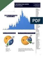 deathp_FactSheet