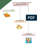 Unidad Didáctica_animales_plantas_2013_Mariela Parma