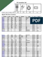 RF Power Transistor