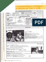 Caracteristiques_2CV_1985-1990