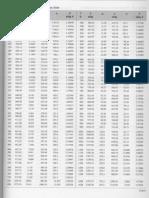 Tabelle Proprieta Aria