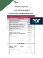 Program Privind Actiunile Educative 2013