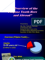 Overview of the Filipino Youth