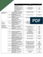 Lista Dos Artigos Completos Anais Do I CBEO