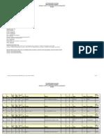 Examinations - Main Timetable Semester 1 -1st November 2013 to 31st January 2014