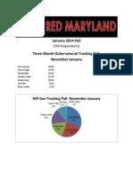 January 2014 RMN Poll