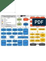 Processos PMBOK Quarta Edição PT-BR v3