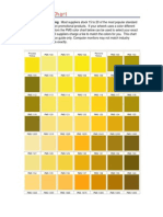 Pantone Chart of Colours