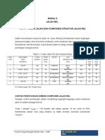 Kelas Jalan Dan Komponen Rel asdff