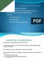 Leucocitos y Sus Trastornos.