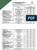 Examenes Turno Noviembre-diciembre 2013