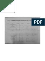 Class S-20 Presentation Sign Up Sheet