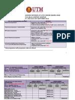 Mainstream Programme (English) Sem i 20132014 as at 8 April 2013
