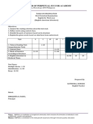 Table Of Specification Sample Reading Comprehension Multiple Choice