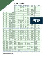 Tabla de Equivalencias_PILAS de RELOJ