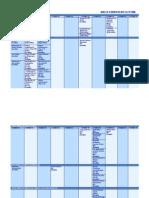 Descargar Malla Curricular Electiva Primer Semestre 2013 Formato PDF