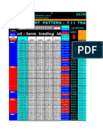(Historical Chart)  FII TRADING PATTERN. FROM