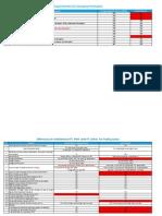 Perbedaan PT. PMA Dan PT. Lokal for Trading Sector
