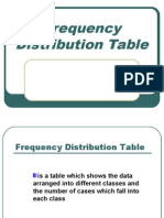 06 Frequency Distribution Table