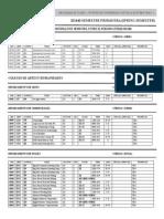 Programa de Clases Semestre de Primavera 201440 - Recinto de Arecibo