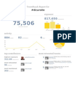 Tweet report for #dcurate Twitter chat from 9 January 2014.