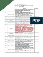 Tarikh Penting Penyelidikan Tindakan 2014