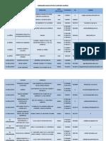 Listado Unidades Educativas Canton Cuenca-sigsig (1)