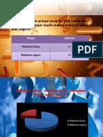 Basic Maths Power Point
