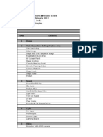 IBM Emptoris Event - Pune Checklist
