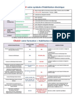 TABLEAUX Hab Electrique 2012.pdf
