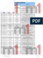 EDESUR Plan de Obras.pdf