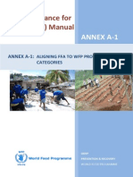 Annex a-1 Aligning Ffa to Wfp Programme Category