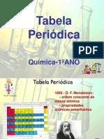 127126629817950_Tabela-periodica-2010-1-final