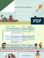 Aspectos Generales Del Desarrollo Psicologico